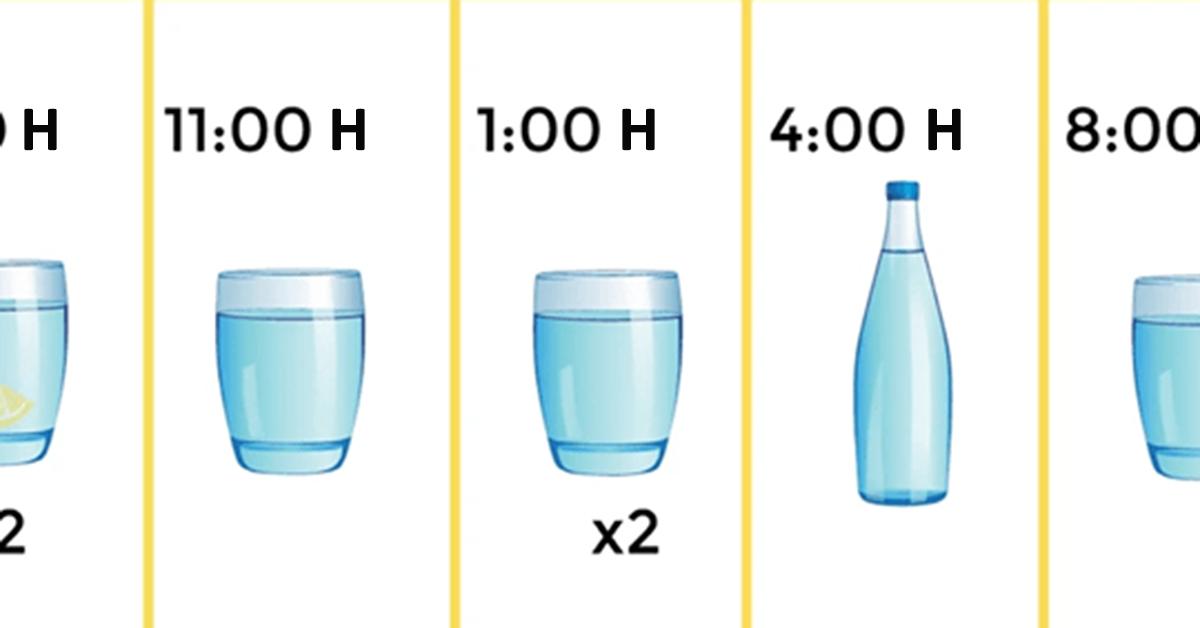 Voici les meilleurs moments de la journée pour boire de l'eau