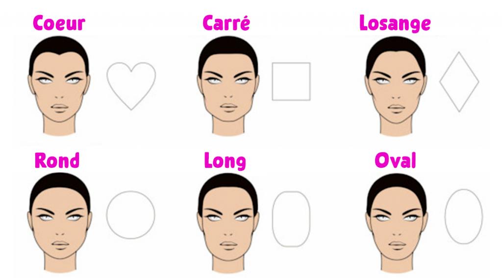 la-meilleure-coupe-de-cheveux-pour-chaque-type-de-visage