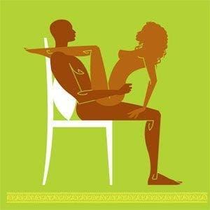 position signe astrologique