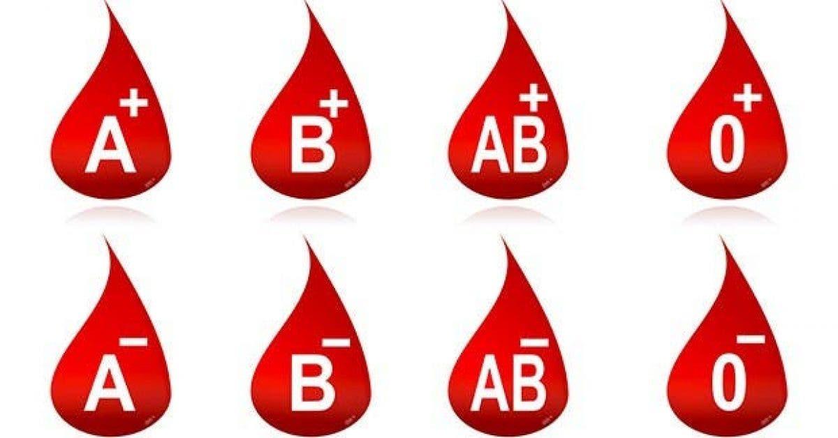 que manger en fonction de son groupe sanguin 1