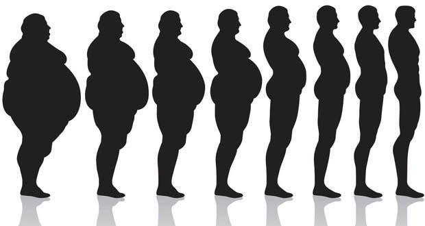 Quel est votre poids idéal selon votre morphologie et votre taille ? Voici un tableau pour y ...
