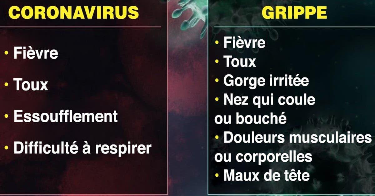 quelles-sont-les-differences-entre-le-coronavirus-et-la-grippe
