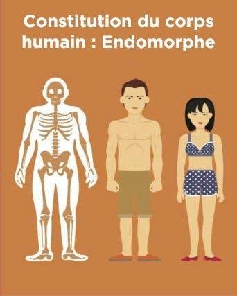 Voici le régime idéal pour chaque type de corps