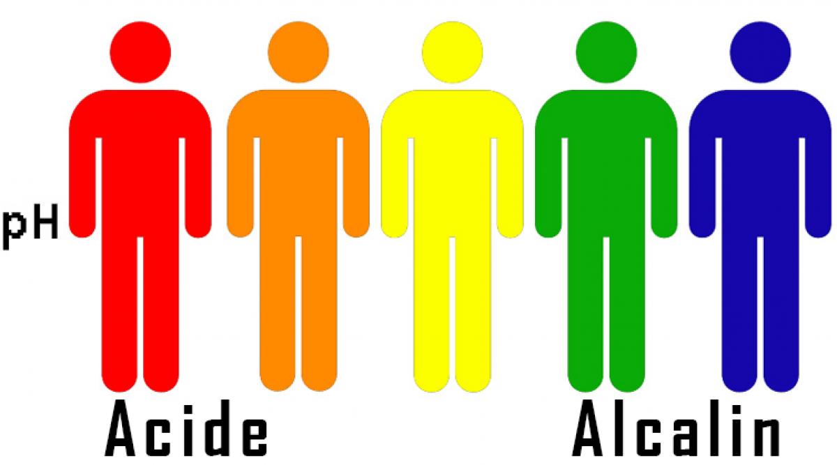 signes que votre corps contient de l'acidité et que vous allez développer des maladies