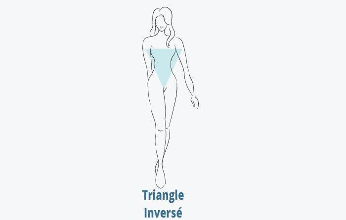 triangleinverse