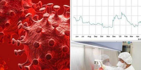 un-laboratoire-de-biotechnologie-affirme-avoir-decouvert-un-anticorps-capable-de-bloquer-le-coronavirus