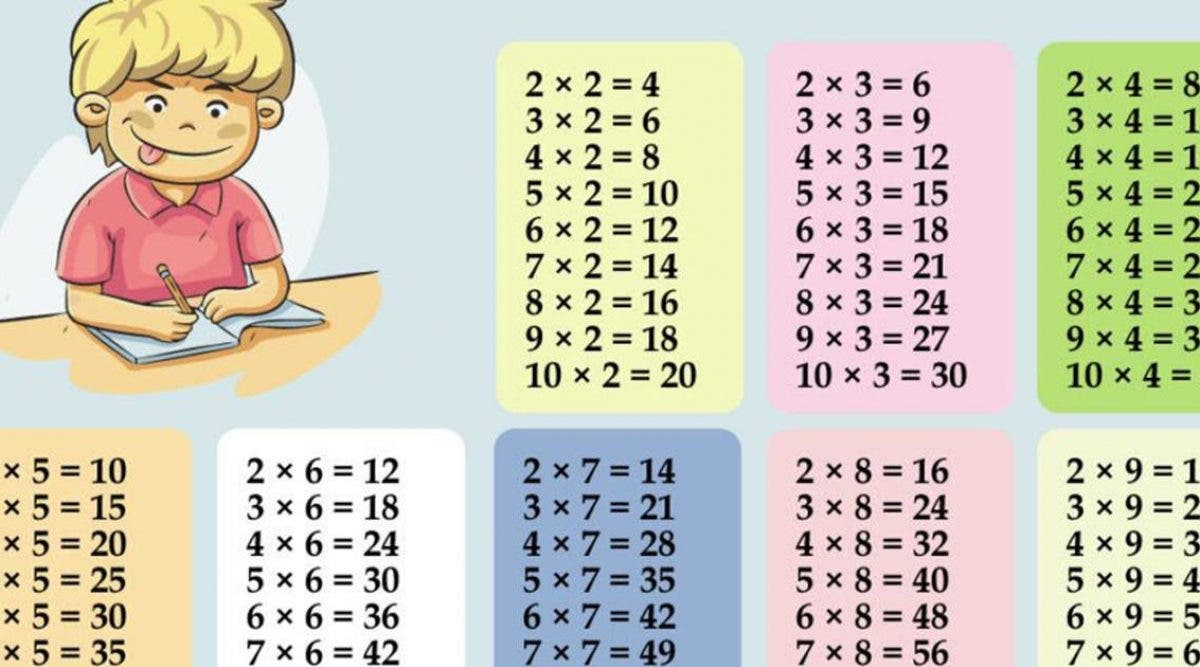 une-excellente-methode-pour-que-les-enfants-apprennent-la-multiplication-de-la-maniere-la-plus-rapide-et-la-plus-efficace