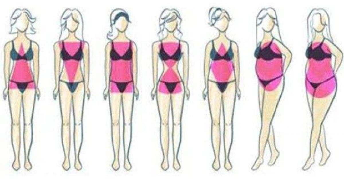 voici ce que vous devez faire pour perdre du poids rapidement 1