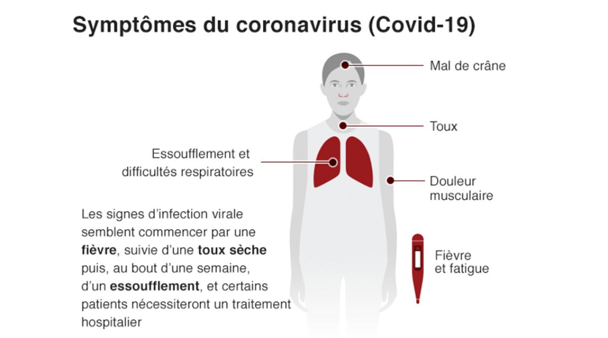voici-comment-se-soigner-a-la-maison-en-cas-de-symptomes-legers-du-coronavirus
